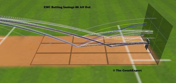 EMC batting 072113