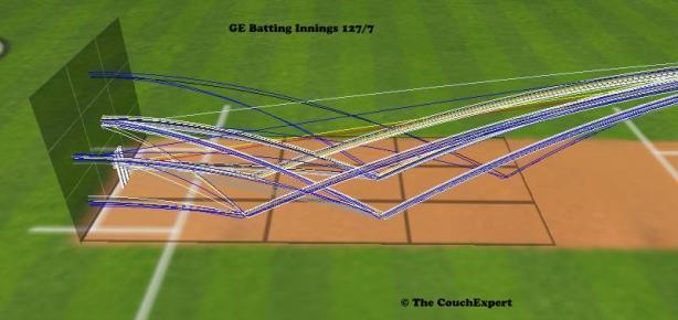 GE batting 072113