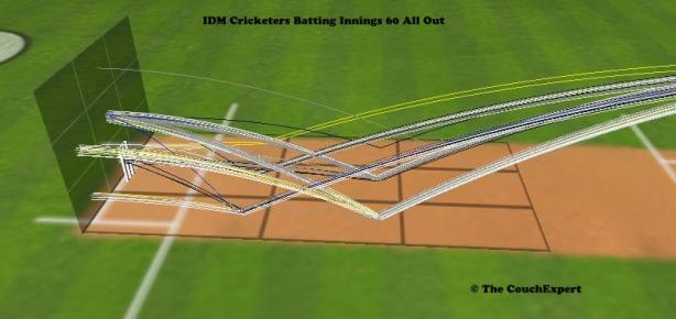 IDM batting G1 072113