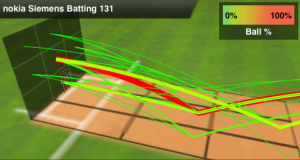 Bowling pitch map - NSN's batting innings Anil's big hitting in the end overs proved crucial for NSN.  © The CouchExpert