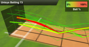 Pitch map during Unisys's batting innings. Anil's big hitting in the end overs proved crucial for NSN.  © The CouchExpert