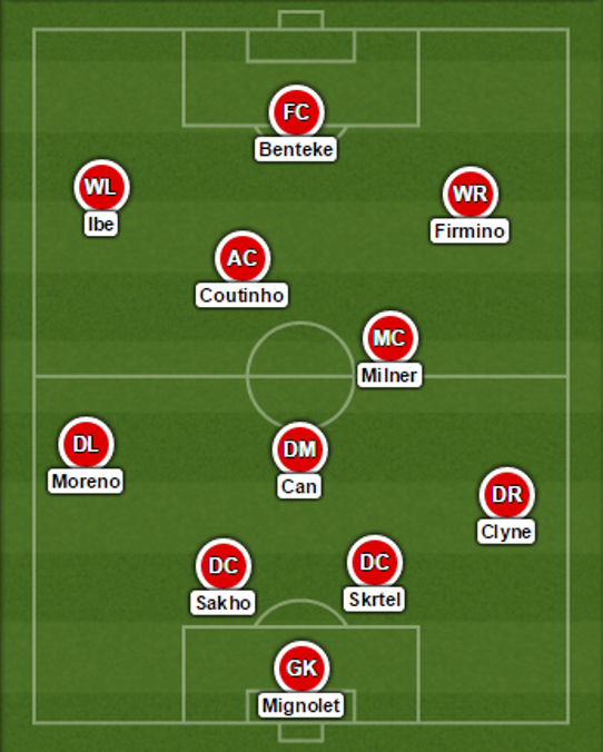 Liverpool's Best XI for 2015/16